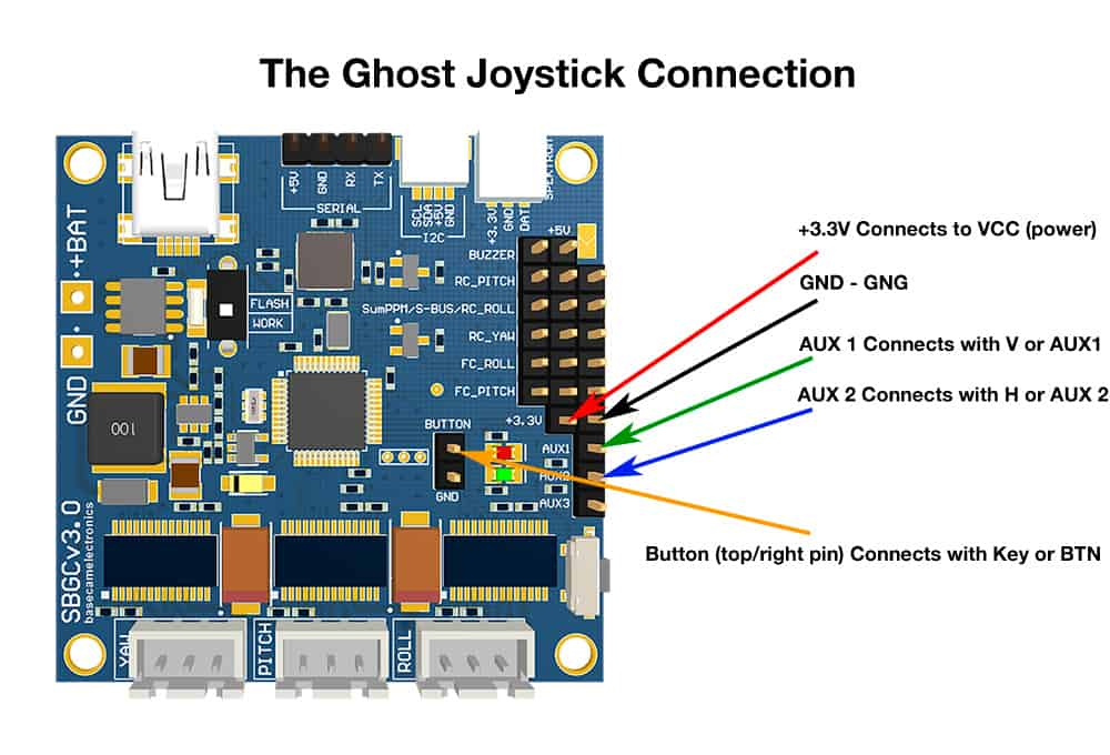 Joystick Connection